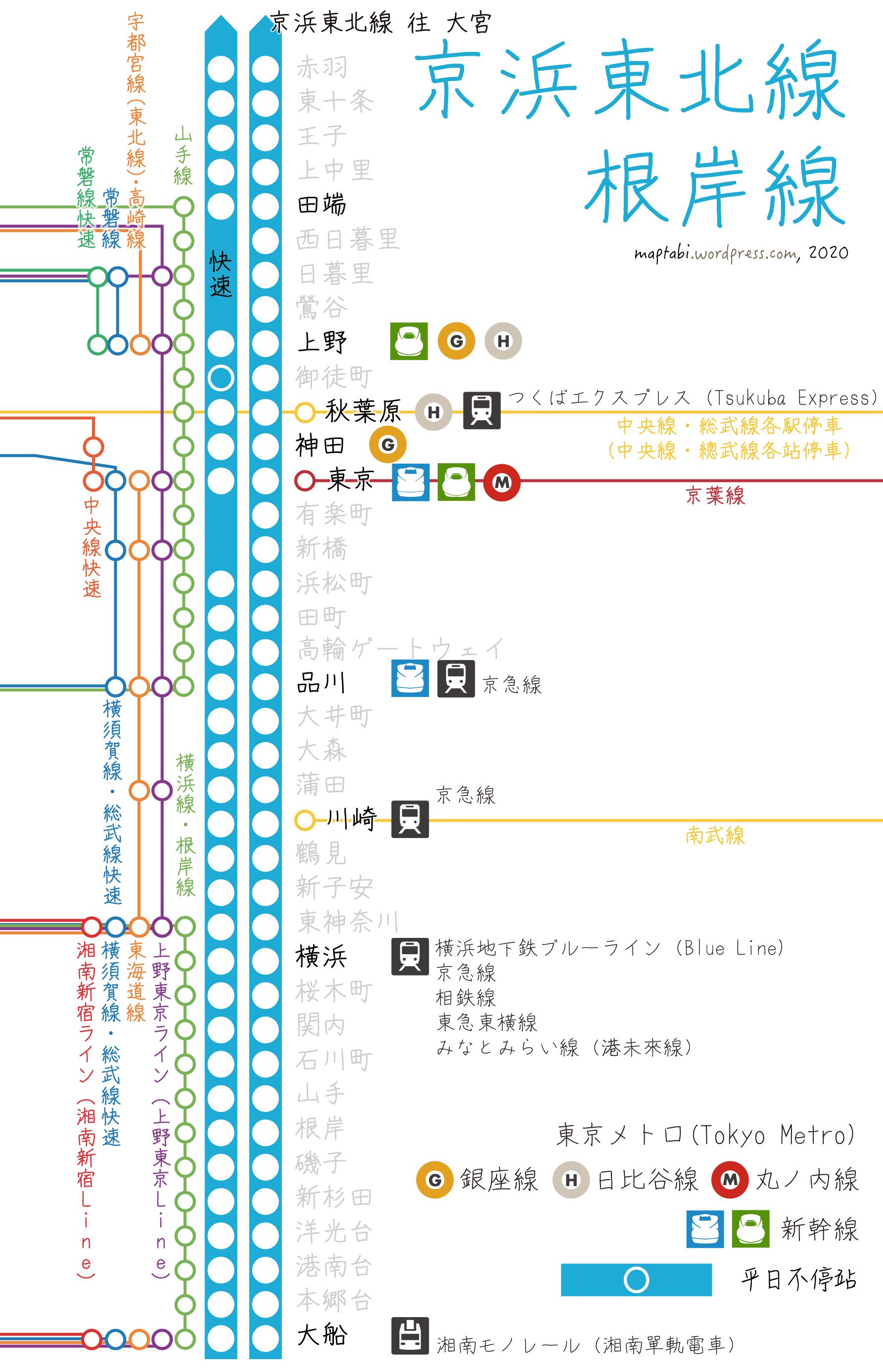 keihintokohu_line_detail2020