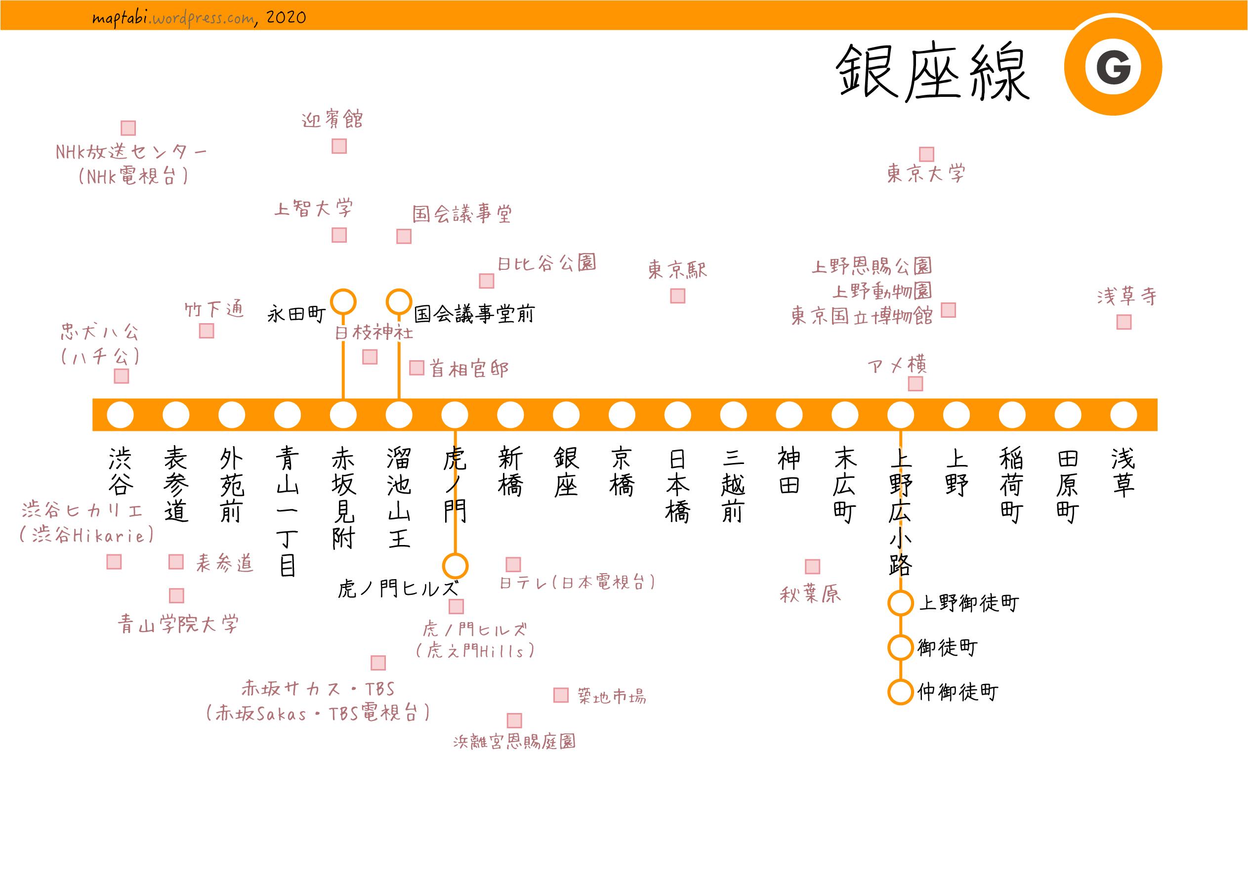metro_ginza_line_spot2020