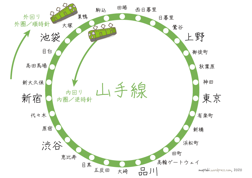 yamanote_line_overview2020