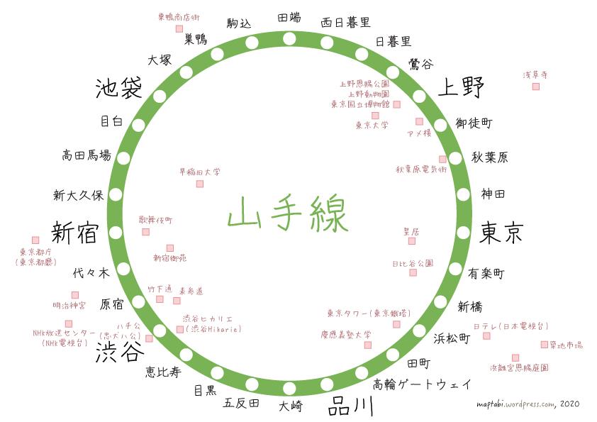 yamanote_line_spot2020