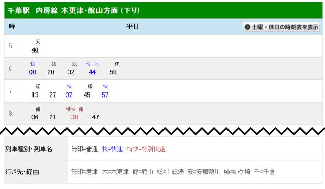 Https www yahoo co jp 路線
