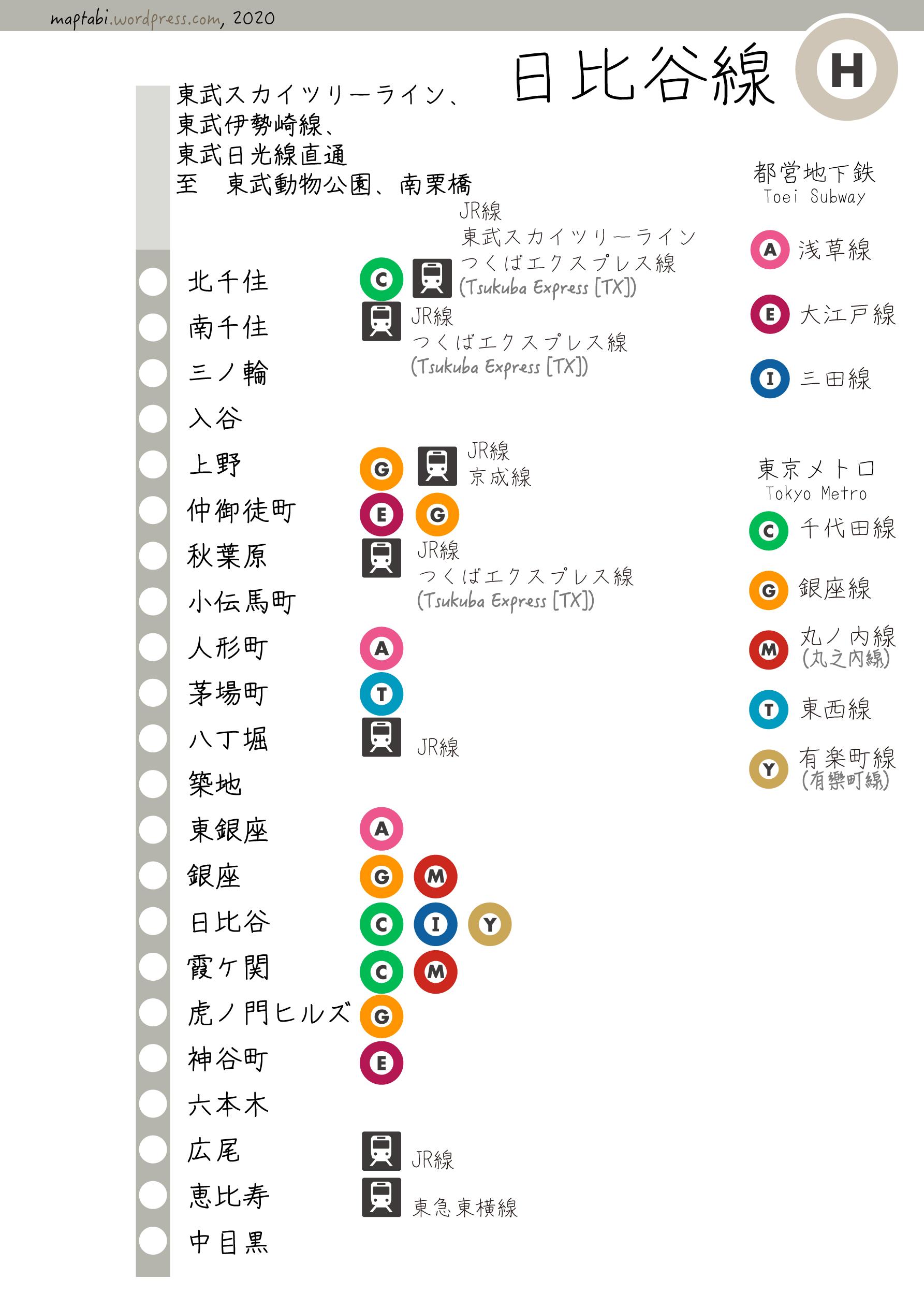 metro_hibiya_line_detail2020