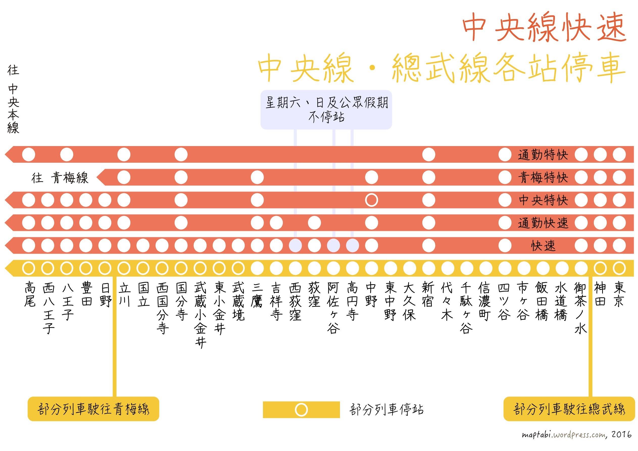 線 通勤 快速 中央 JR中央線の路線図と停車駅、知っておきたい基礎知識を解説