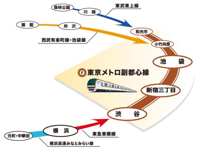 fukutoshin-line_25972273003_o