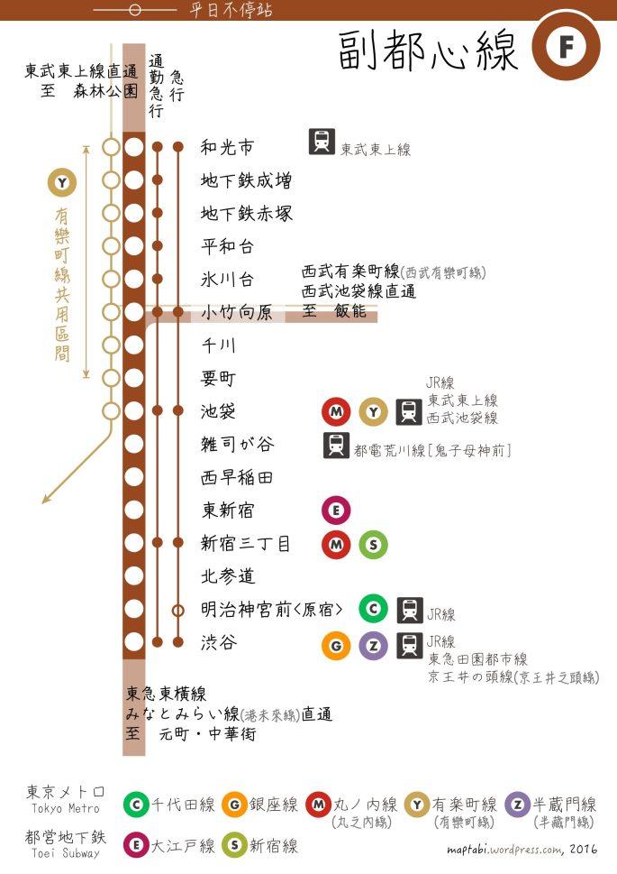 metro_fukutoshin_line_detail_25971435554_o