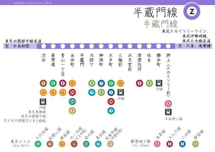 metro_hanzomon_line_detail_25985372144_o