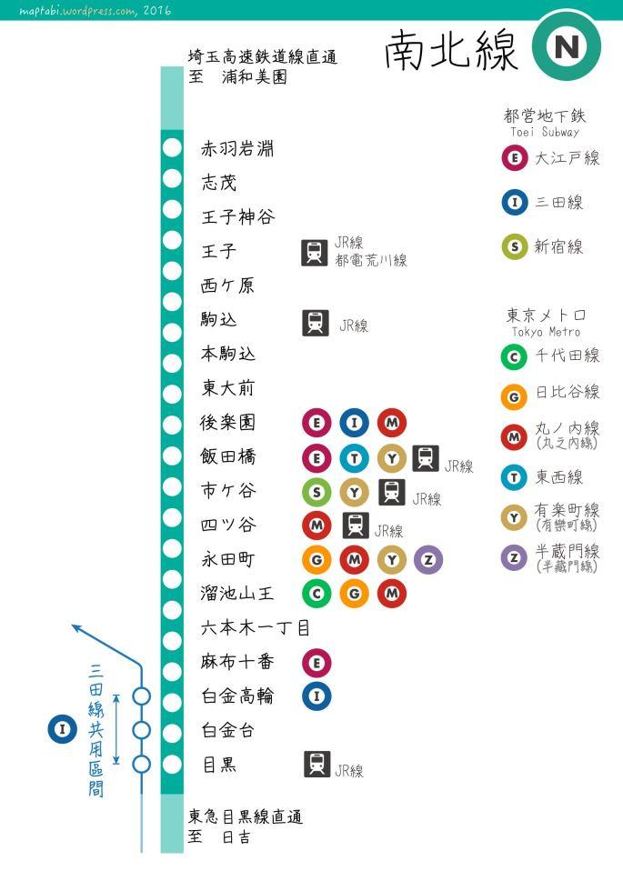 metro_namboku_line_detail_26140484974_o