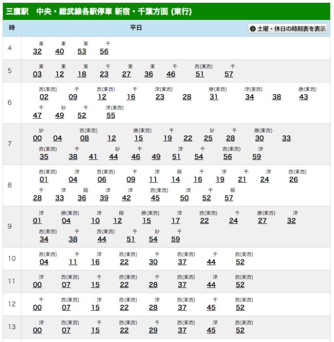 mitaka_timetable_25957019960_o