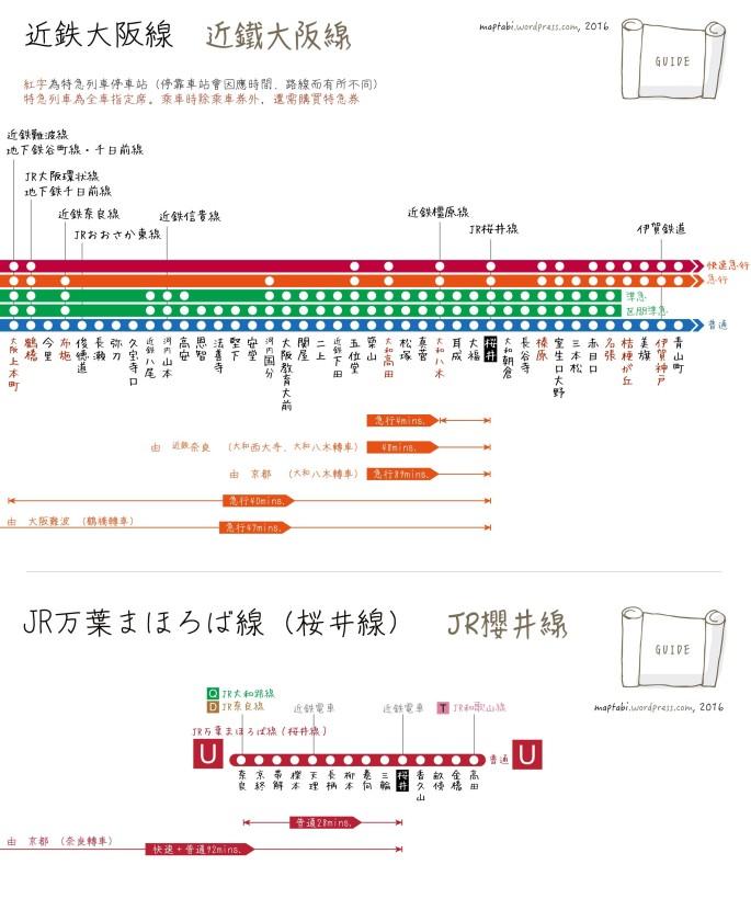 sakurai_kintetsu_jr_27612507586_o