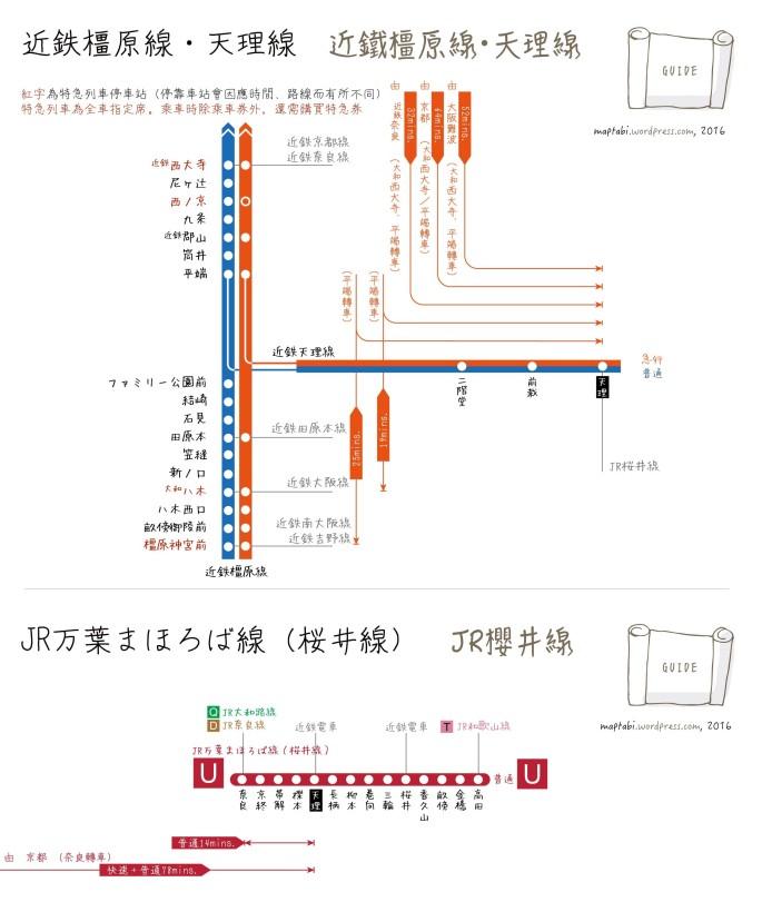 tenri_kintetsu_jr_27572539521_o